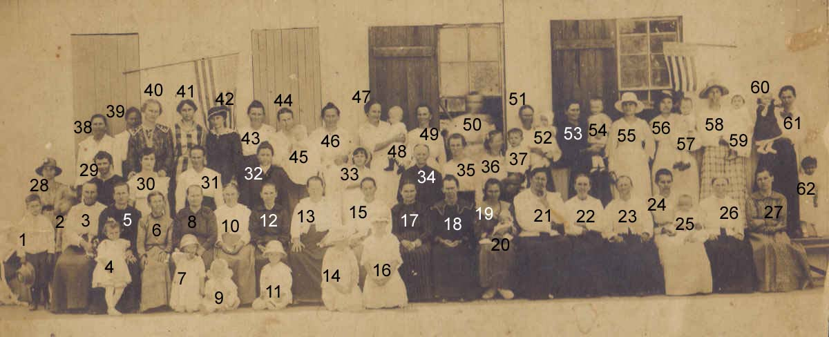 Numbered Female Group Photo